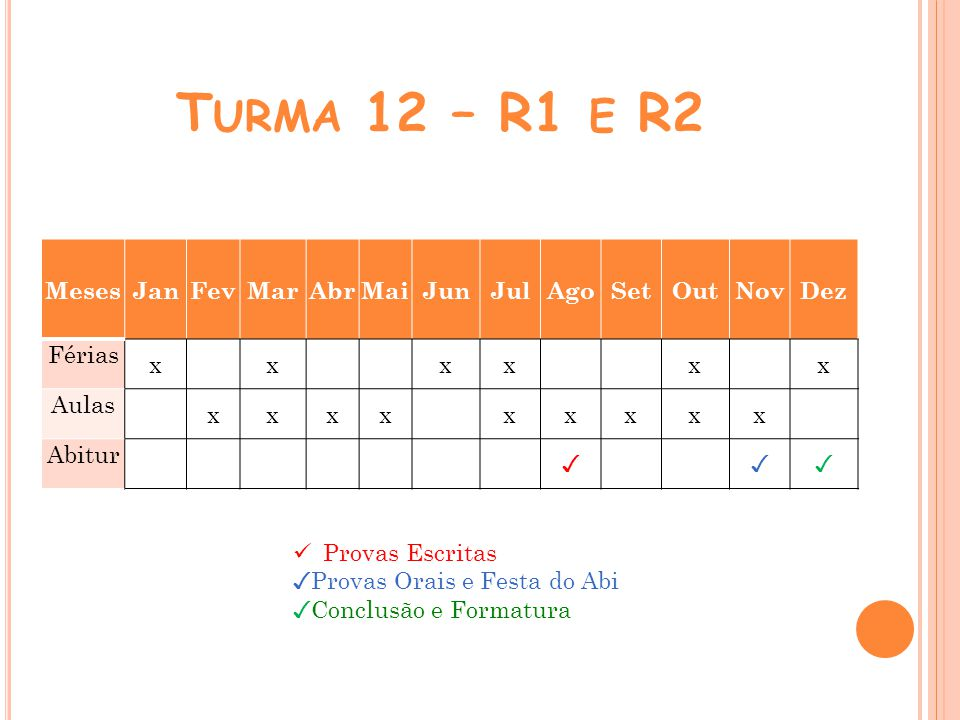 Turma 12 – R1 e R2 Meses Jan Fev Mar Abr Mai Jun Jul Ago Set Out Nov