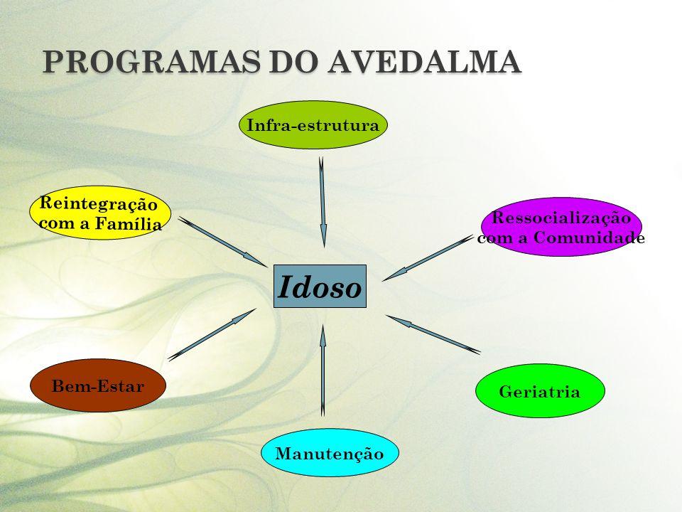 Programas do Avedalma Idoso Infra-estrutura Reintegração com a Família