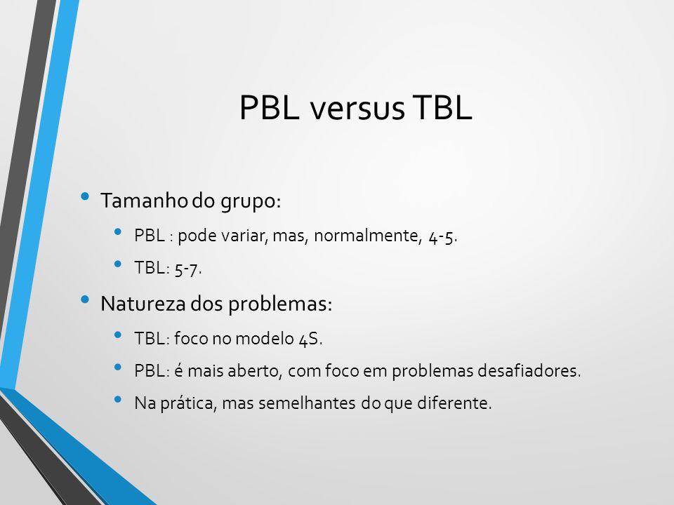 PBL versus TBL Tamanho do grupo: Natureza dos problemas: