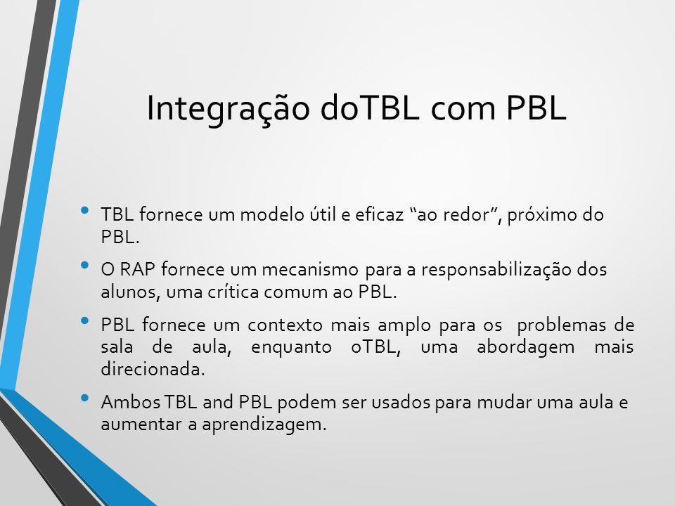 Integração doTBL com PBL