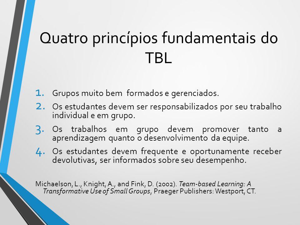 Quatro princípios fundamentais do TBL