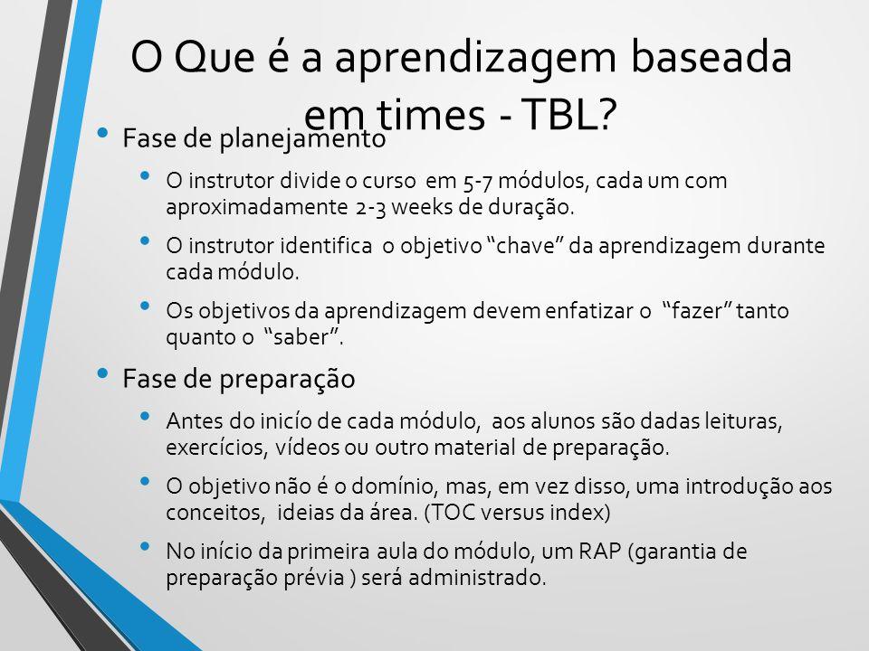 O Que é a aprendizagem baseada em times - TBL