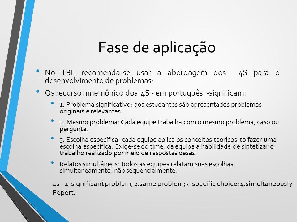 Fase de aplicação No TBL recomenda-se usar a abordagem dos 4S para o desenvolvimento de problemas: