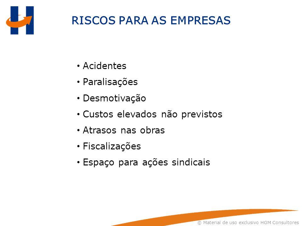 RISCOS PARA AS EMPRESAS