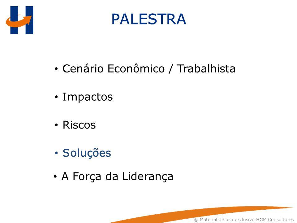 PALESTRA Cenário Econômico / Trabalhista Impactos Riscos Soluções
