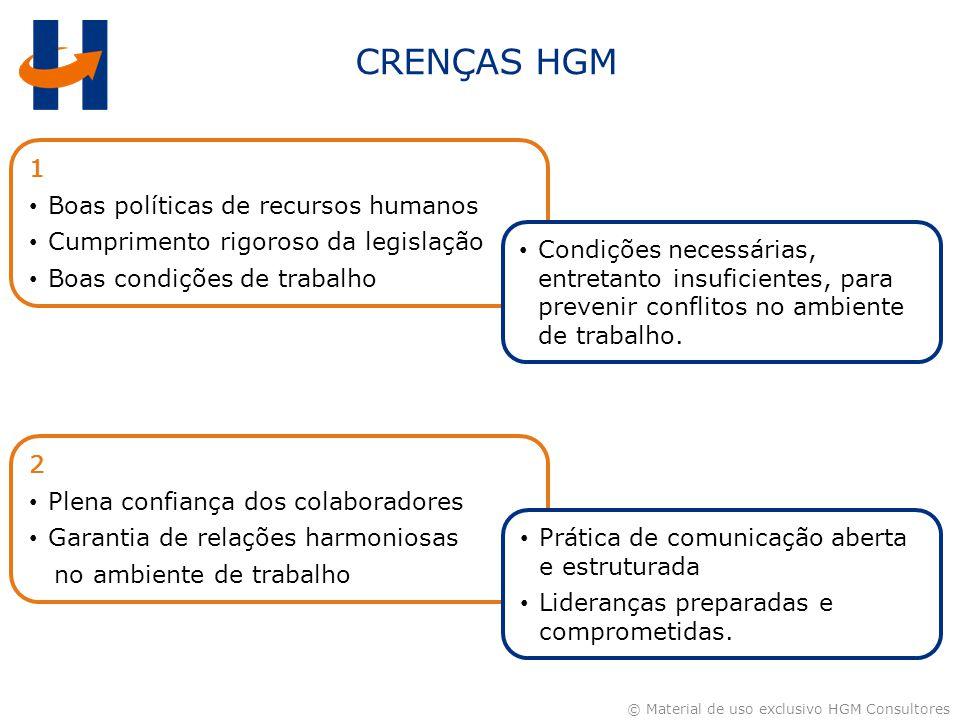 CRENÇAS HGM 1 Boas políticas de recursos humanos