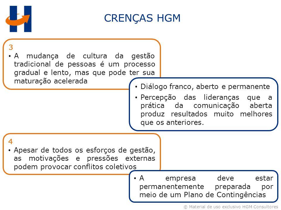 CRENÇAS HGM 3. A mudança de cultura da gestão tradicional de pessoas é um processo gradual e lento, mas que pode ter sua maturação acelerada.