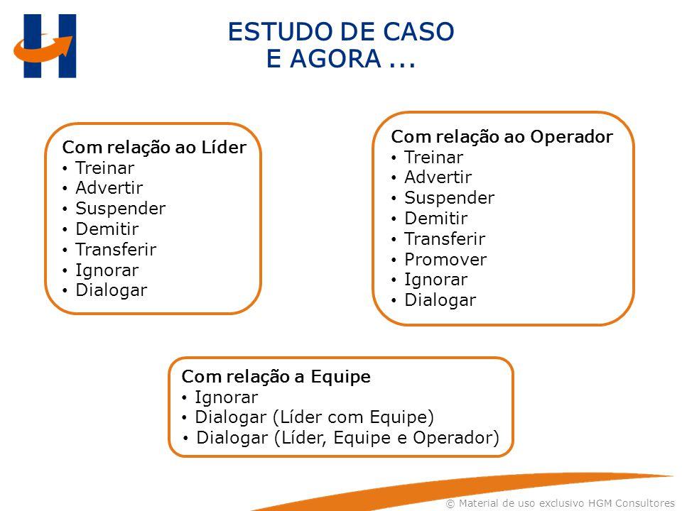 Dialogar (Líder, Equipe e Operador)