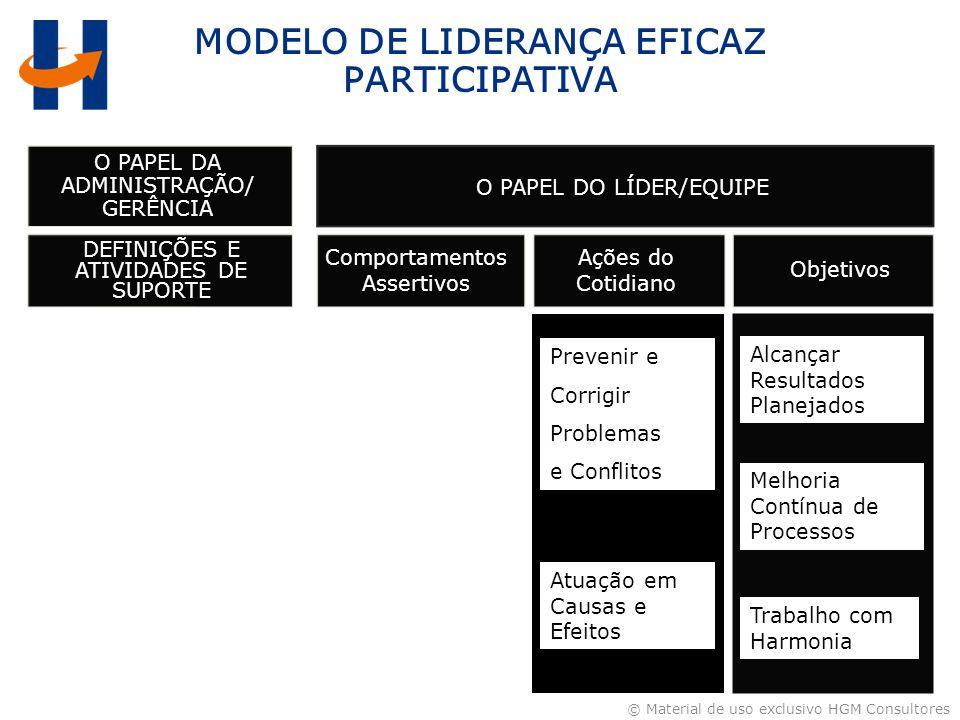 MODELO DE LIDERANÇA EFICAZ