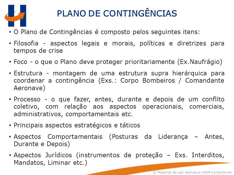 PLANO DE CONTINGÊNCIAS