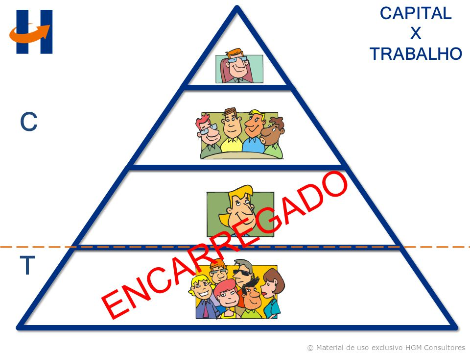 ENCARREGADO C T CAPITAL X TRABALHO