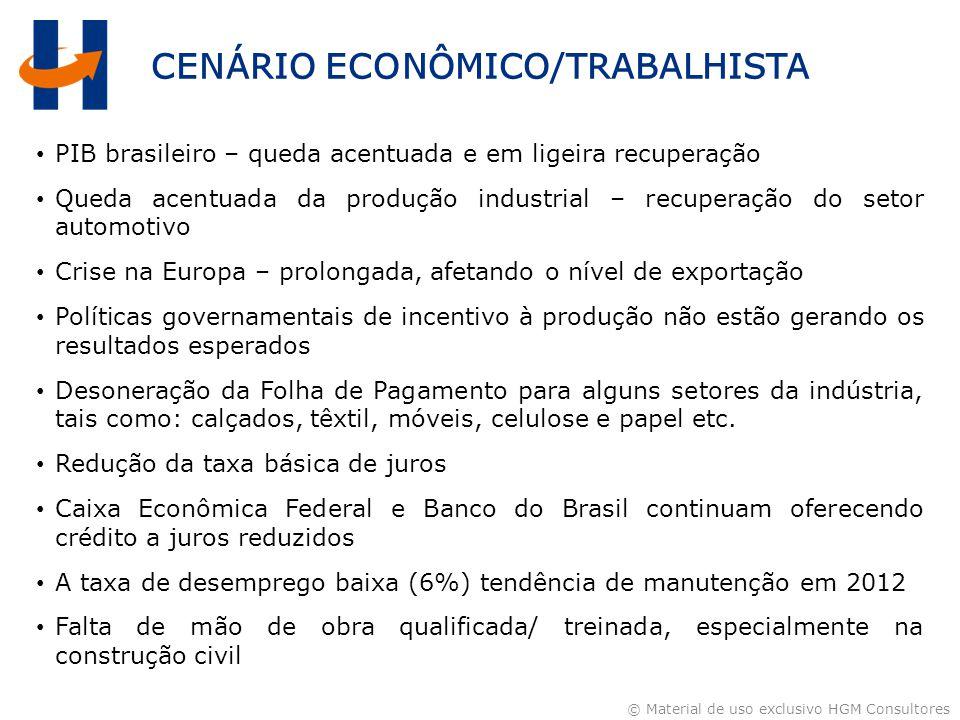 CENÁRIO ECONÔMICO/TRABALHISTA