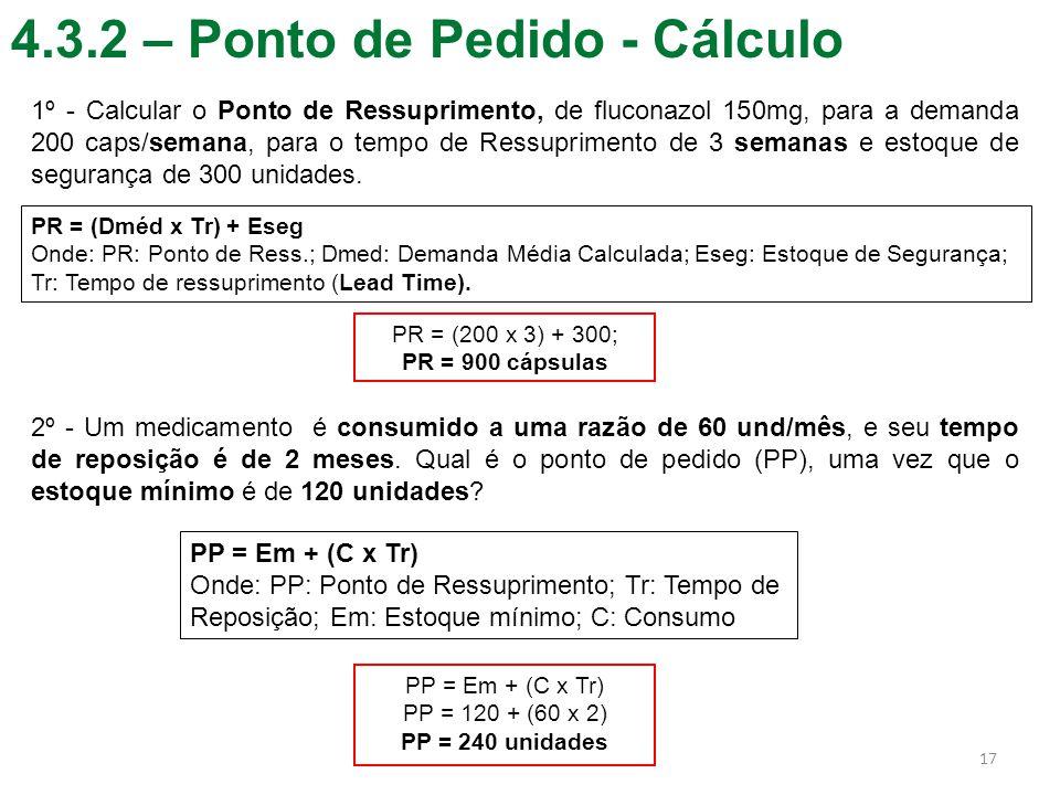 4.3.2 – Ponto de Pedido - Cálculo