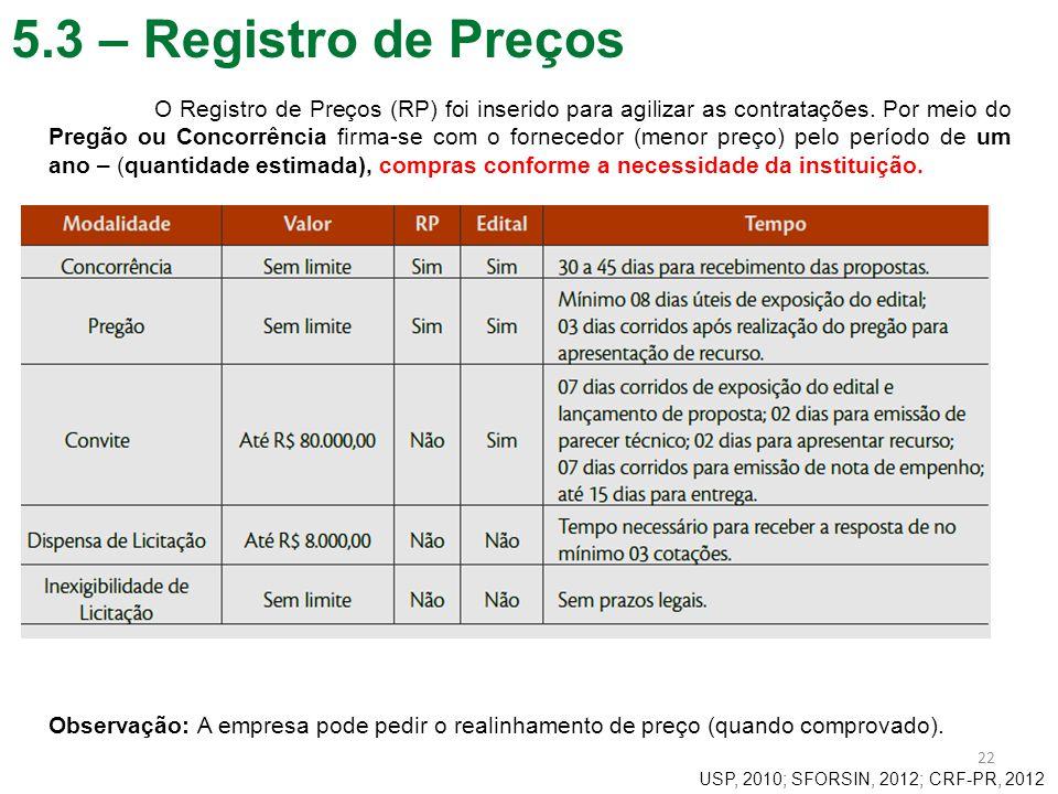 5.3 – Registro de Preços