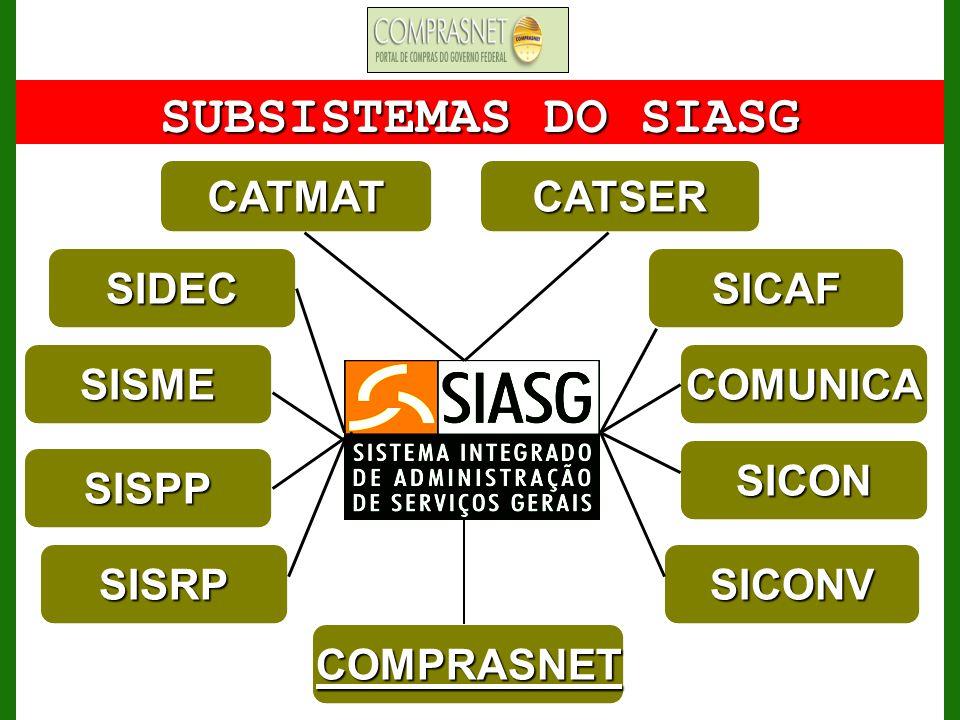 SUBSISTEMAS DO SIASG CATMAT CATSER SIDEC SICAF SISME COMUNICA SICON