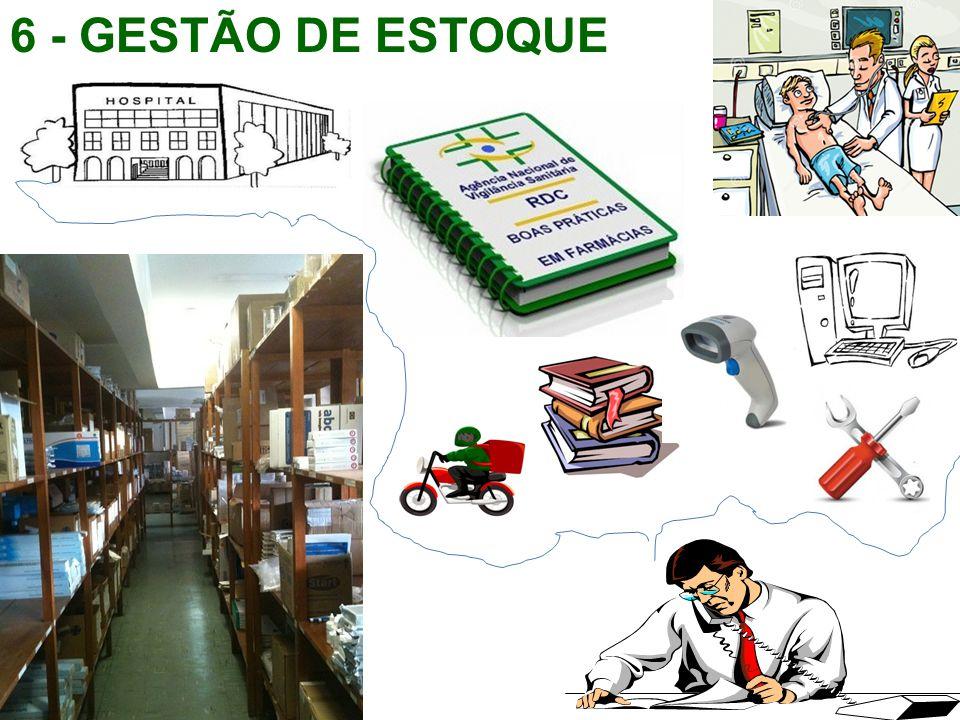 6 - GESTÃO DE ESTOQUE