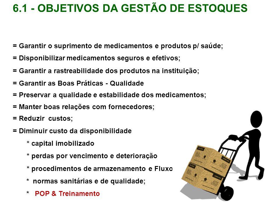 6.1 - OBJETIVOS DA GESTÃO DE ESTOQUES