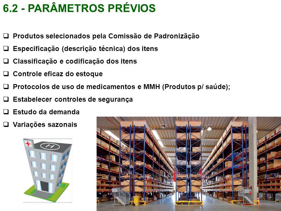 6.2 - PARÂMETROS PRÉVIOS Produtos selecionados pela Comissão de Padronizãção. Especificação (descrição técnica) dos itens.