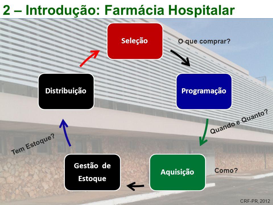 2 – Introdução: Farmácia Hospitalar