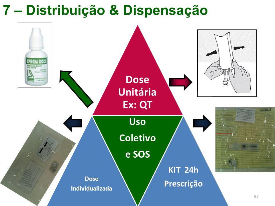 7 – Distribuição & Dispensação