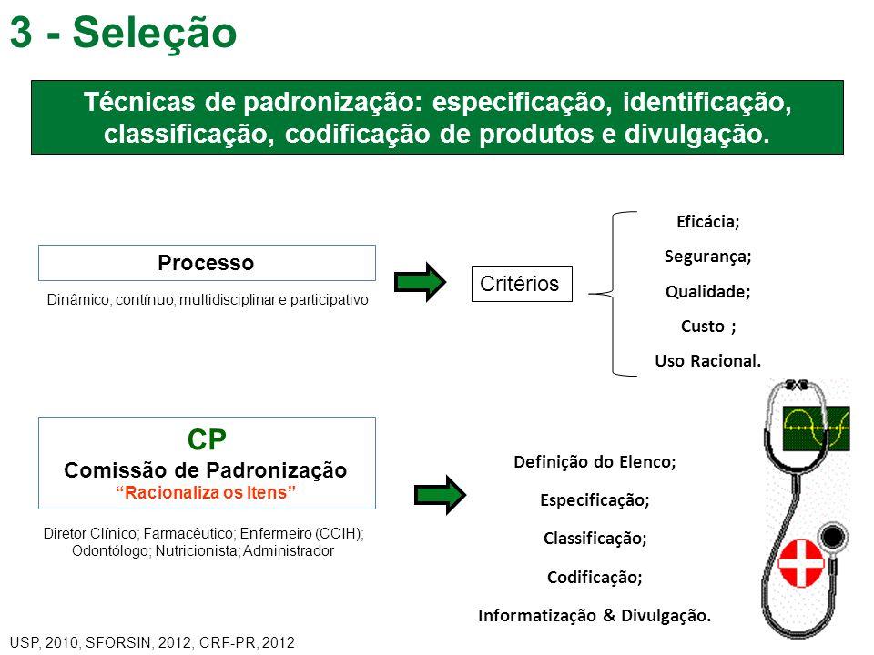 3 - Seleção Técnicas de padronização: especificação, identificação, classificação, codificação de produtos e divulgação.