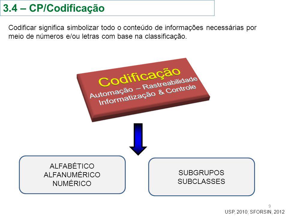 Codificação 3.4 – CP/Codificação Automação – Rastreabilidade