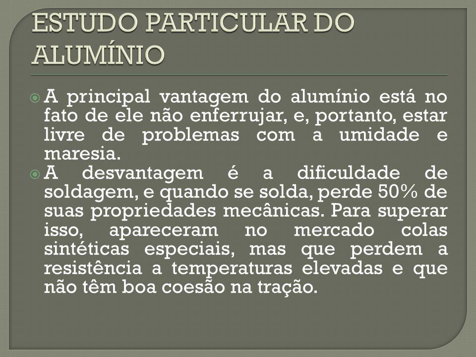 ESTUDO PARTICULAR DO ALUMÍNIO