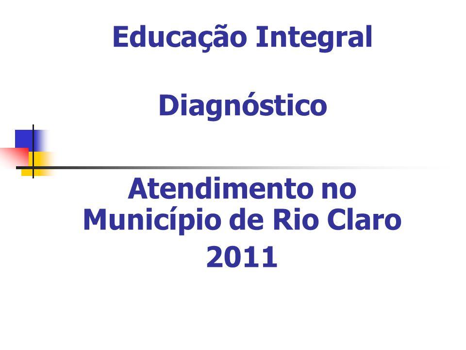 Educação Integral Diagnóstico