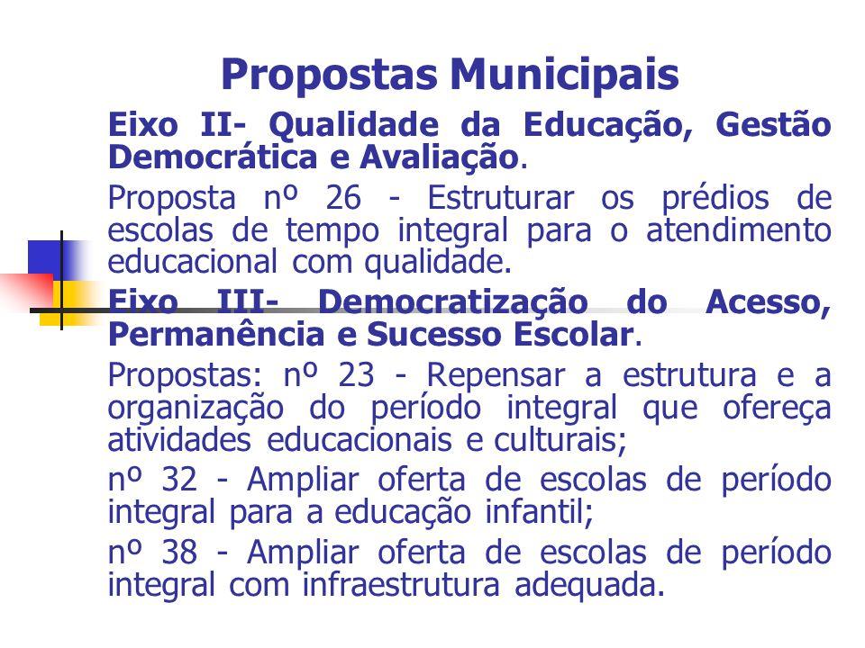 Propostas Municipais Eixo II- Qualidade da Educação, Gestão Democrática e Avaliação.