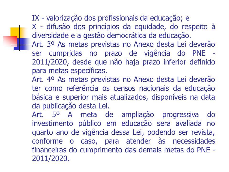 IX - valorização dos profissionais da educação; e
