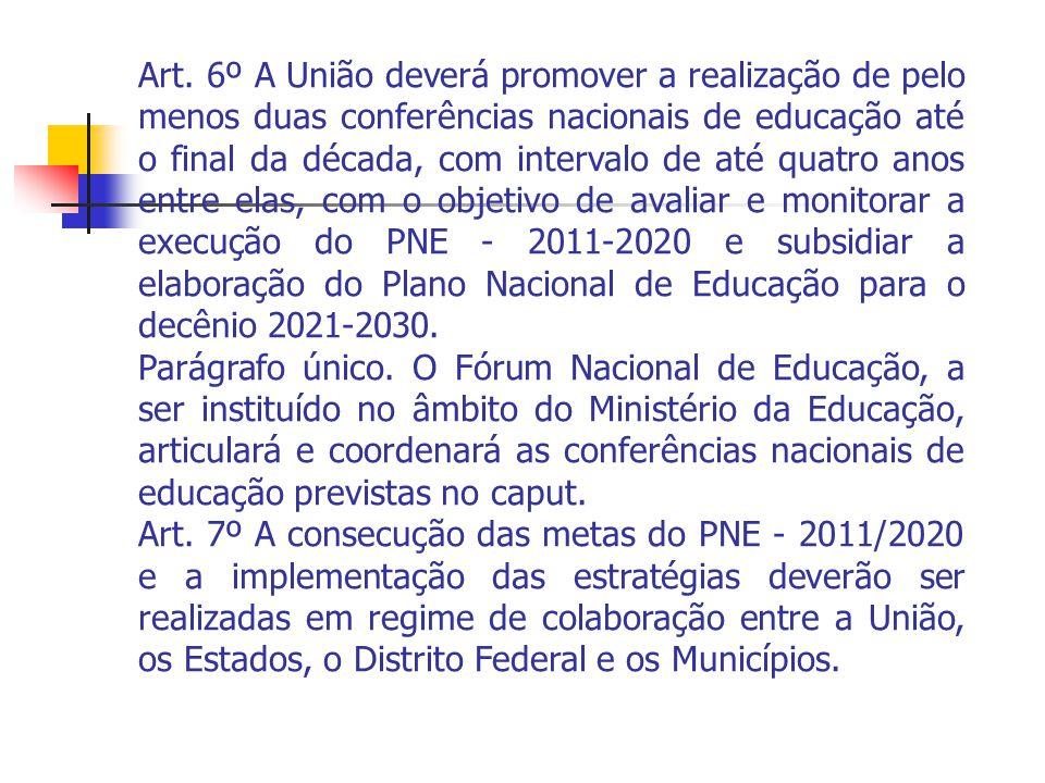 Art. 6º A União deverá promover a realização de pelo menos duas conferências nacionais de educação até o final da década, com intervalo de até quatro anos entre elas, com o objetivo de avaliar e monitorar a execução do PNE - 2011-2020 e subsidiar a elaboração do Plano Nacional de Educação para o decênio 2021-2030.