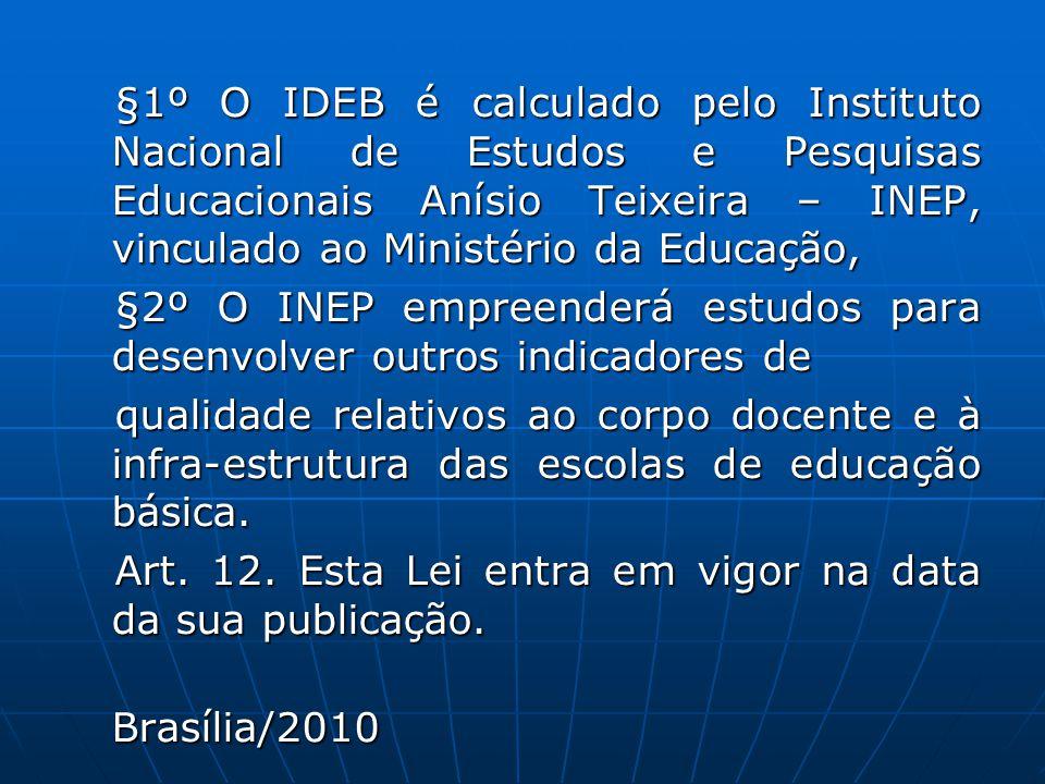 §1º O IDEB é calculado pelo Instituto Nacional de Estudos e Pesquisas Educacionais Anísio Teixeira – INEP, vinculado ao Ministério da Educação,