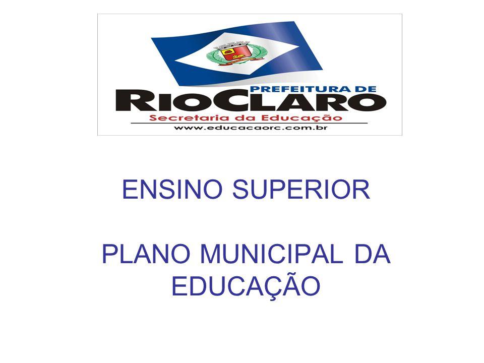ENSINO SUPERIOR PLANO MUNICIPAL DA EDUCAÇÃO