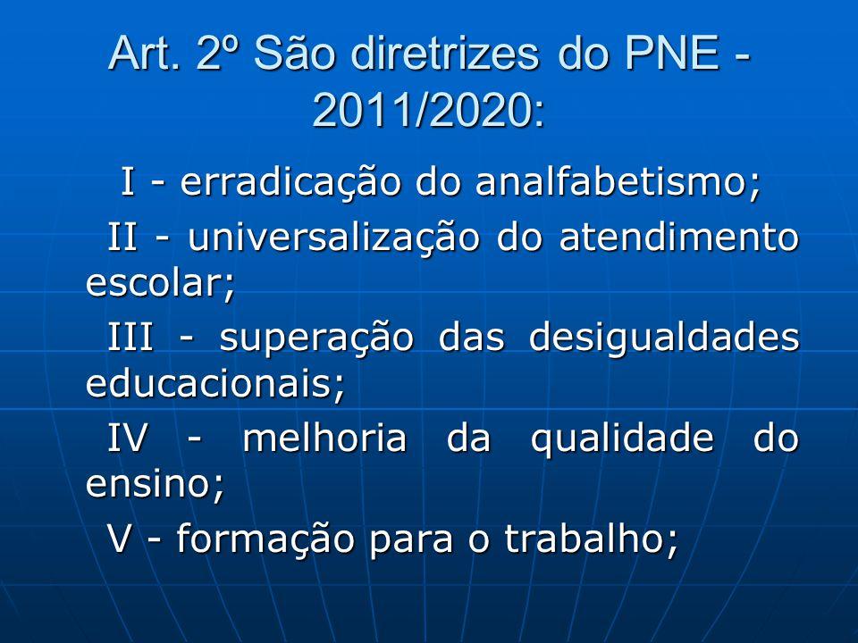 Art. 2º São diretrizes do PNE - 2011/2020:
