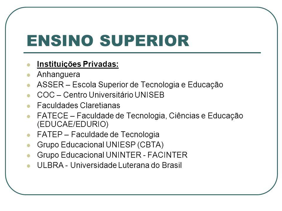 ENSINO SUPERIOR Instituições Privadas: Anhanguera