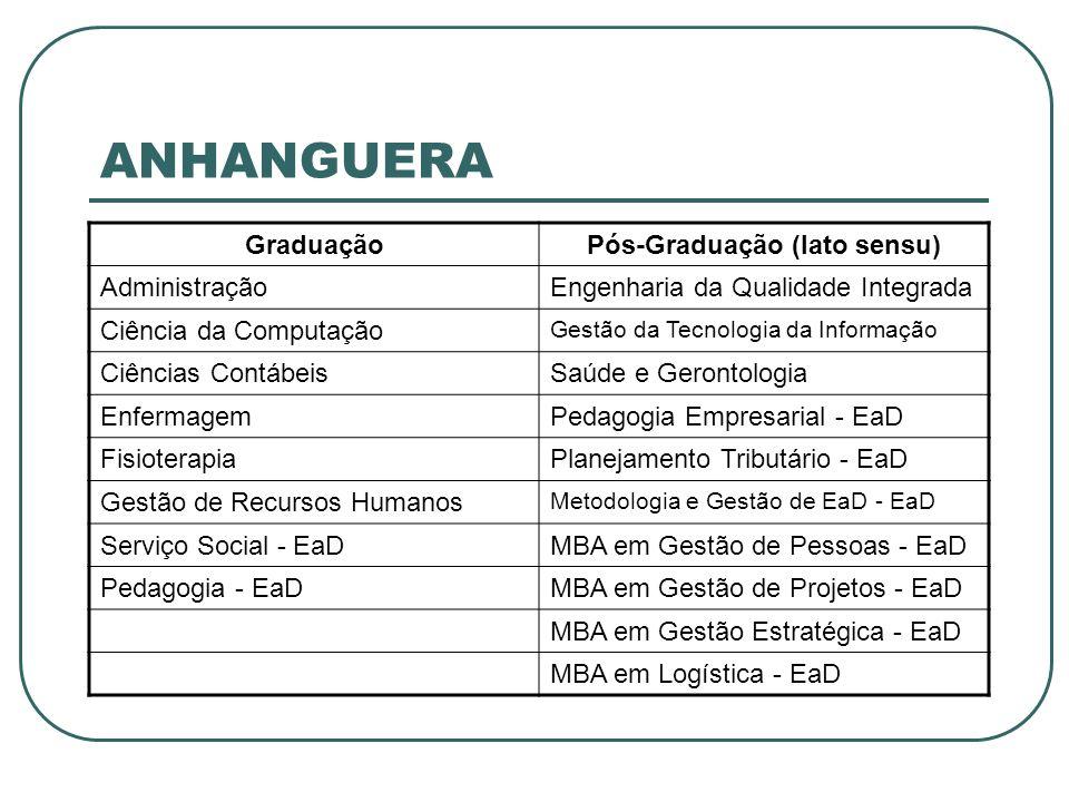 Pós-Graduação (lato sensu)