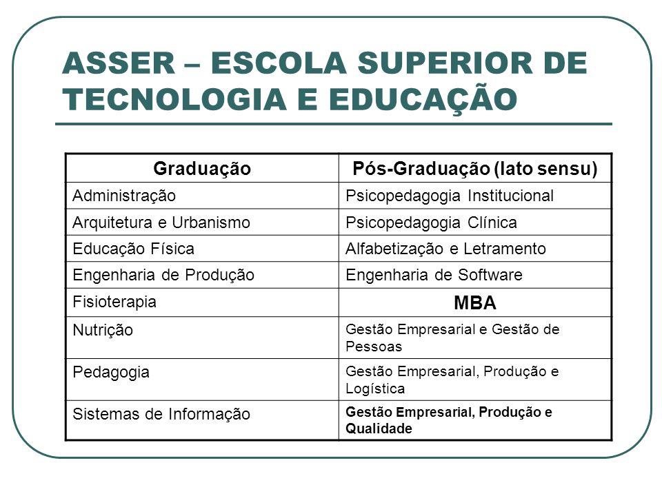 ASSER – ESCOLA SUPERIOR DE TECNOLOGIA E EDUCAÇÃO