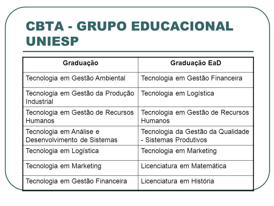 CBTA - GRUPO EDUCACIONAL UNIESP
