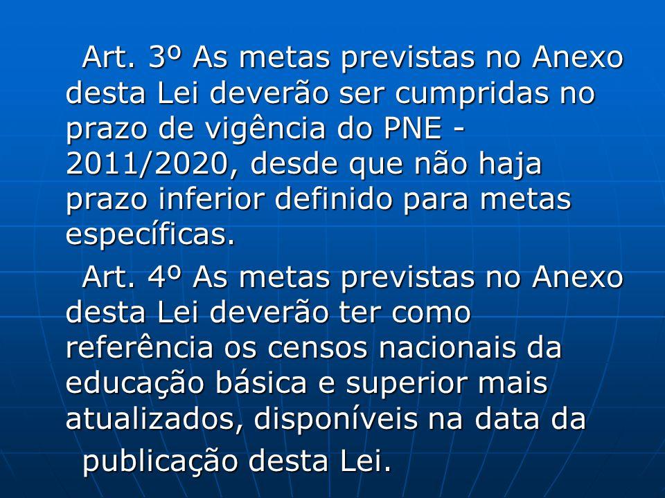 Art. 3º As metas previstas no Anexo desta Lei deverão ser cumpridas no prazo de vigência do PNE - 2011/2020, desde que não haja prazo inferior definido para metas específicas.