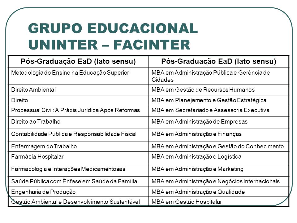 GRUPO EDUCACIONAL UNINTER – FACINTER