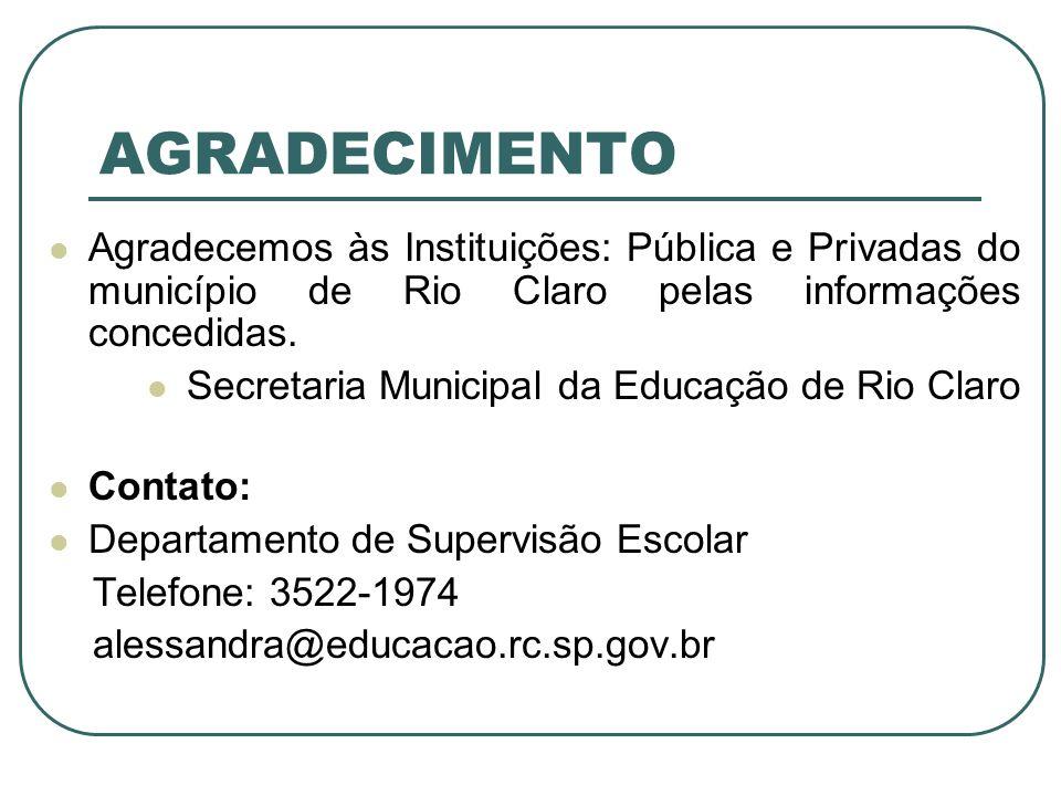 AGRADECIMENTO Agradecemos às Instituições: Pública e Privadas do município de Rio Claro pelas informações concedidas.