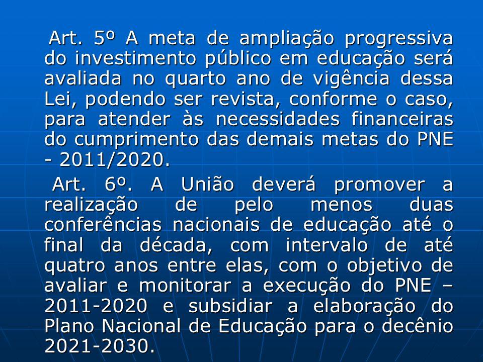 Art. 5º A meta de ampliação progressiva do investimento público em educação será avaliada no quarto ano de vigência dessa Lei, podendo ser revista, conforme o caso, para atender às necessidades financeiras do cumprimento das demais metas do PNE - 2011/2020.