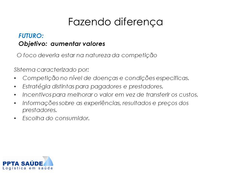 Fazendo diferença FUTURO: Objetivo: aumentar valores