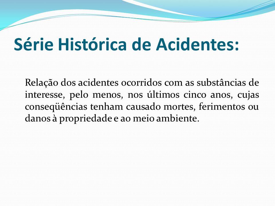 Série Histórica de Acidentes: