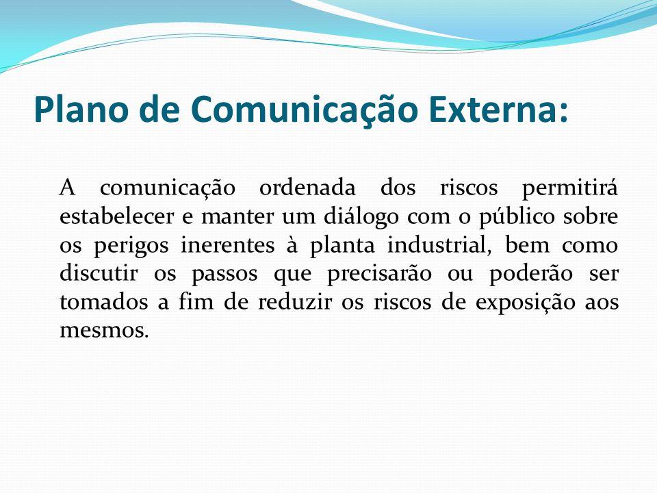 Plano de Comunicação Externa: