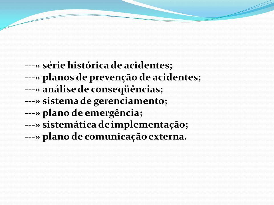 ---» série histórica de acidentes; ---» planos de prevenção de acidentes; ---» análise de conseqüências; ---» sistema de gerenciamento; ---» plano de emergência; ---» sistemática de implementação; ---» plano de comunicação externa.