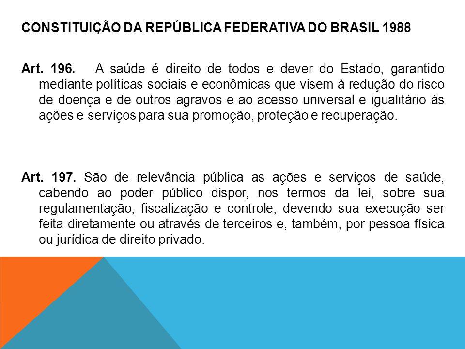 CONSTITUIÇÃO DA REPÚBLICA FEDERATIVA DO BRASIL 1988 Art. 196