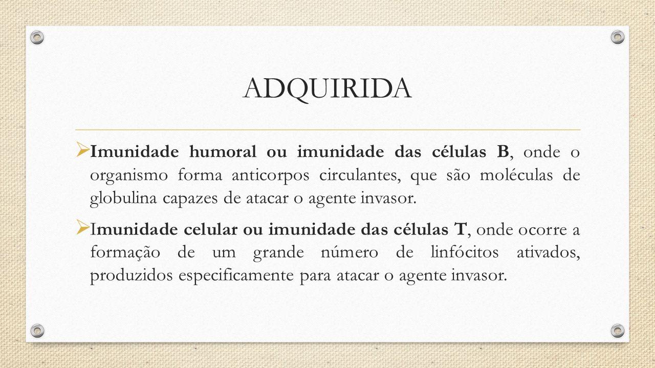 ADQUIRIDA