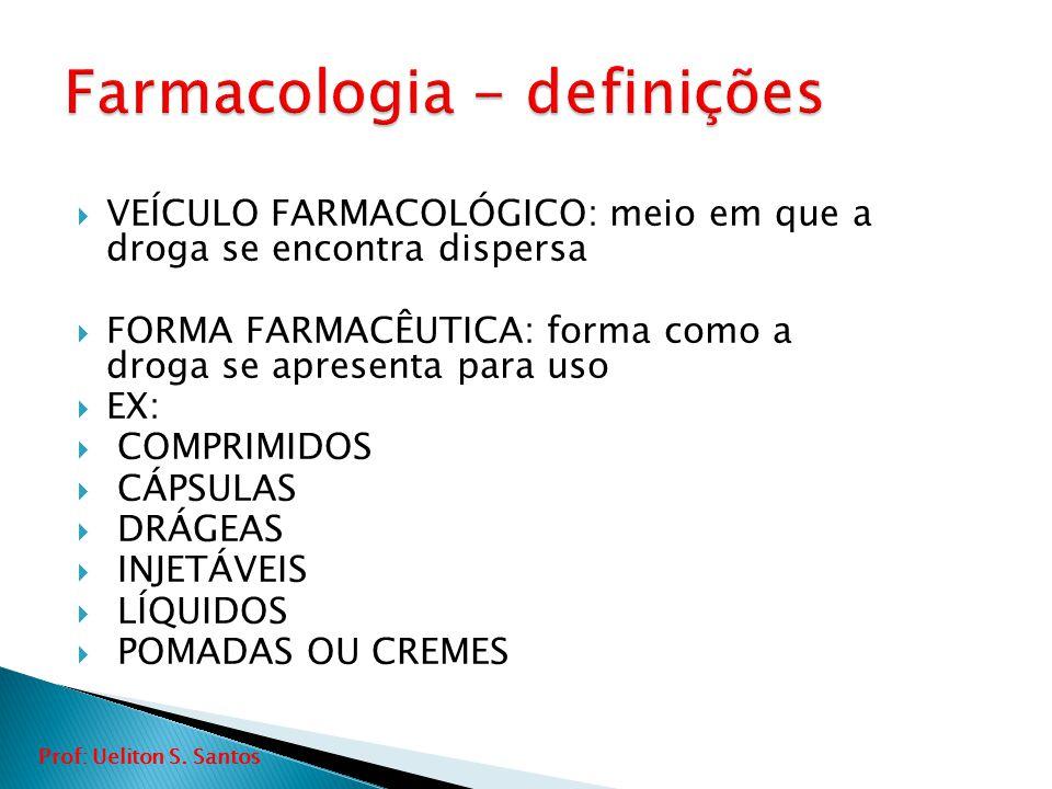 Farmacologia - definições