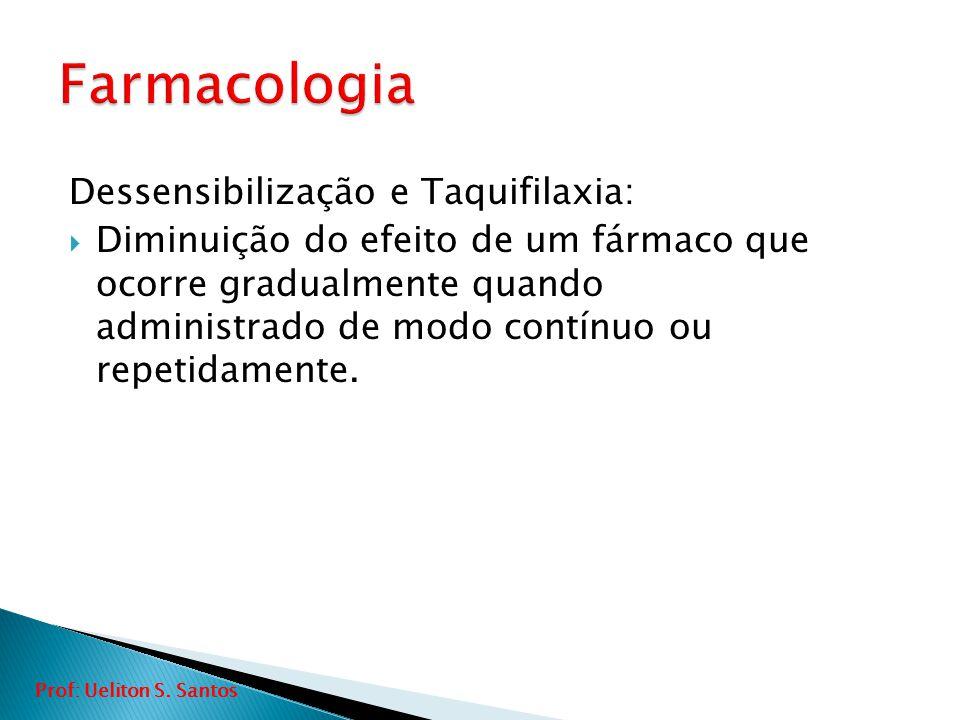 Farmacologia Dessensibilização e Taquifilaxia: